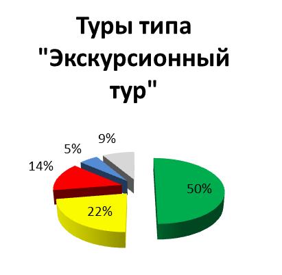 statopros_nov_2012_0002
