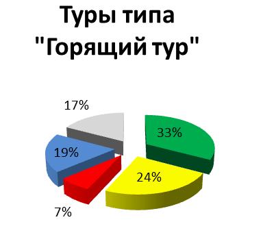 statopros_nov_2012_0003