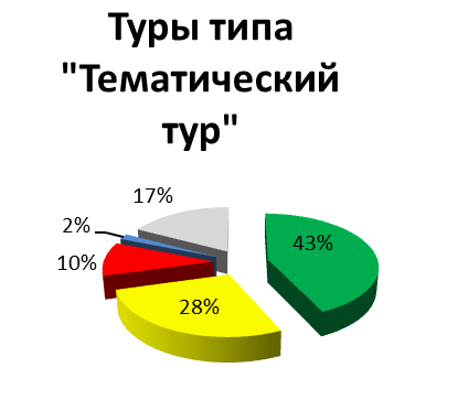 statopros_nov_2012_0004