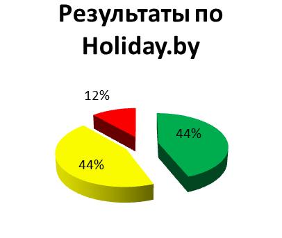 statopros_nov_2012_0005