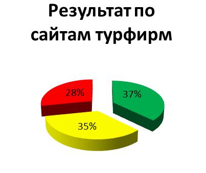 statopros_nov_2012_0006