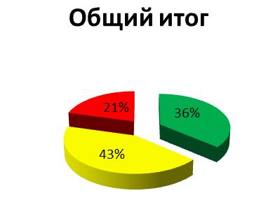 statopros_nov_2012_0007