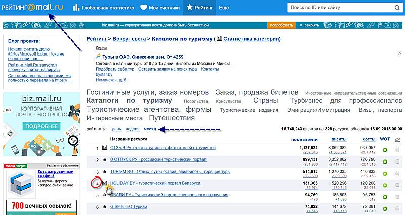 Позиция Holiday.by в рейтинге туристических сайтов  Mail.ru (входит в топ-5 русскоязычных туристических порталов)