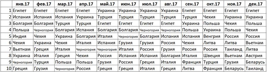 15dnjan2018_Hol_0011