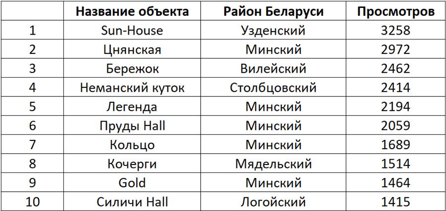 15dnjan2018_Hol_0014