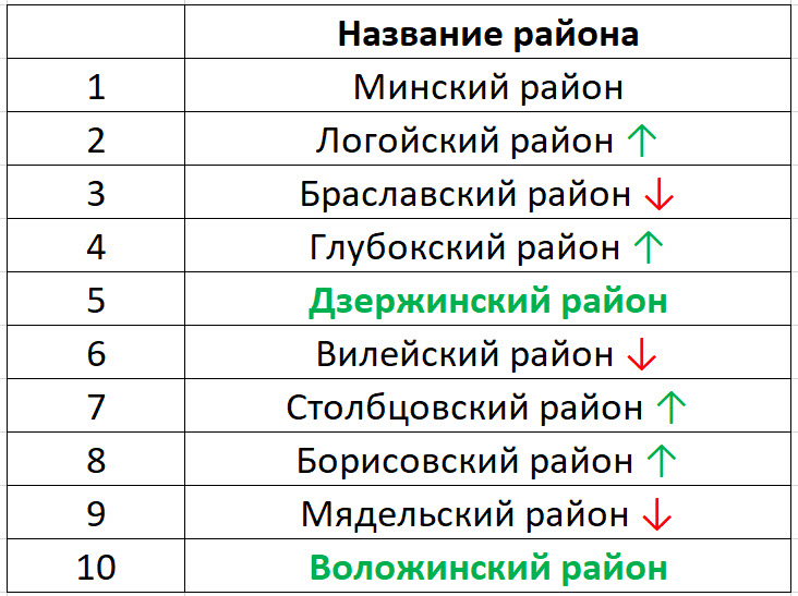 152018sept_otchetik_900_0011