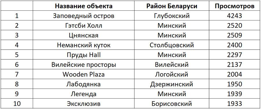 152018sept_otchetik_900_0012
