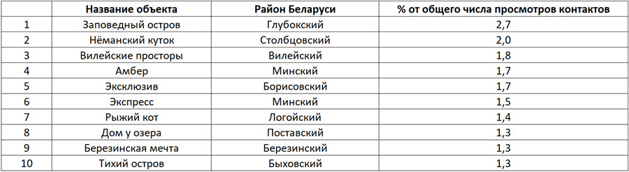 152018sept_otchetik_900_0013
