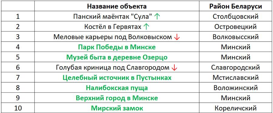 152018sept_otchetik_900_0015