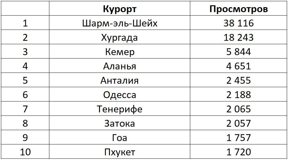 152018sept_otchetik_900_002