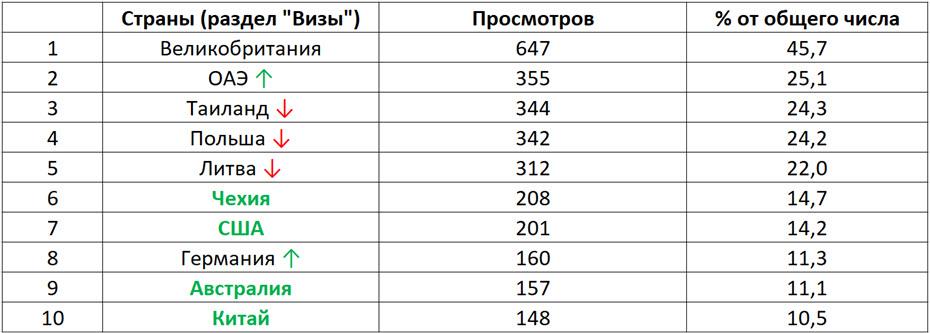 stats15112018_hol0010