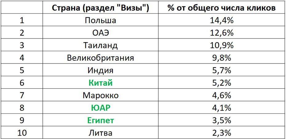 stats15112018_hol0011