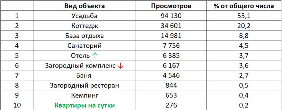 stats15112018_hol0012