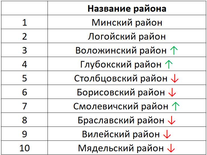 stats15112018_hol0013