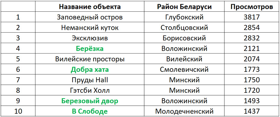 stats15112018_hol0014