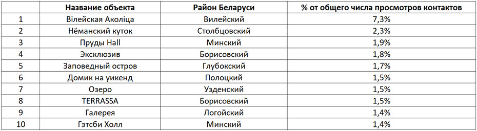 stats15112018_hol0015
