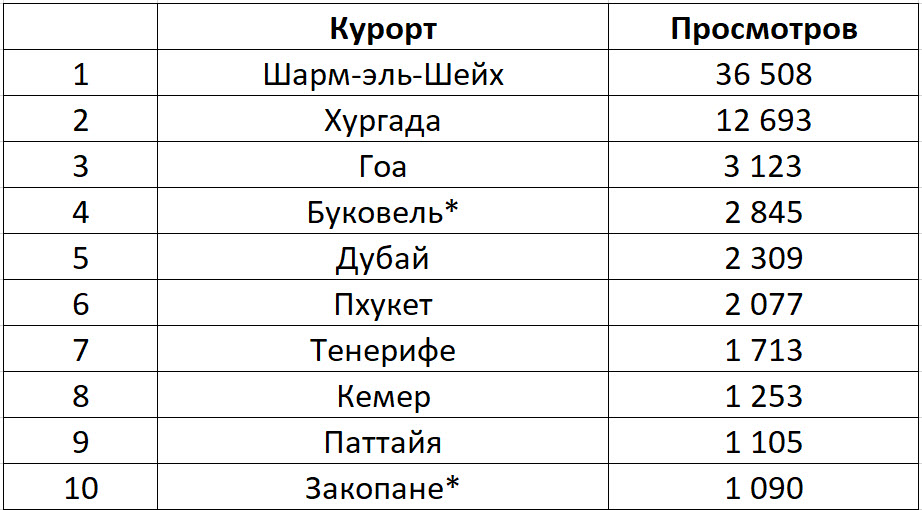 stats15112018_hol002