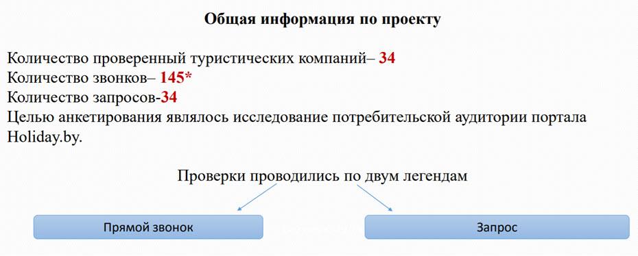 stats15112018_hol0033