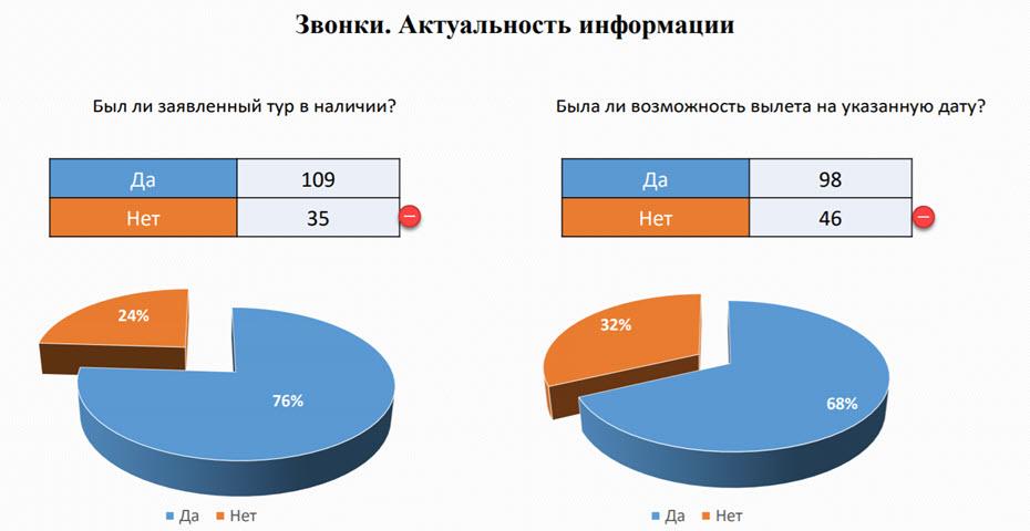 stats15112018_hol0035