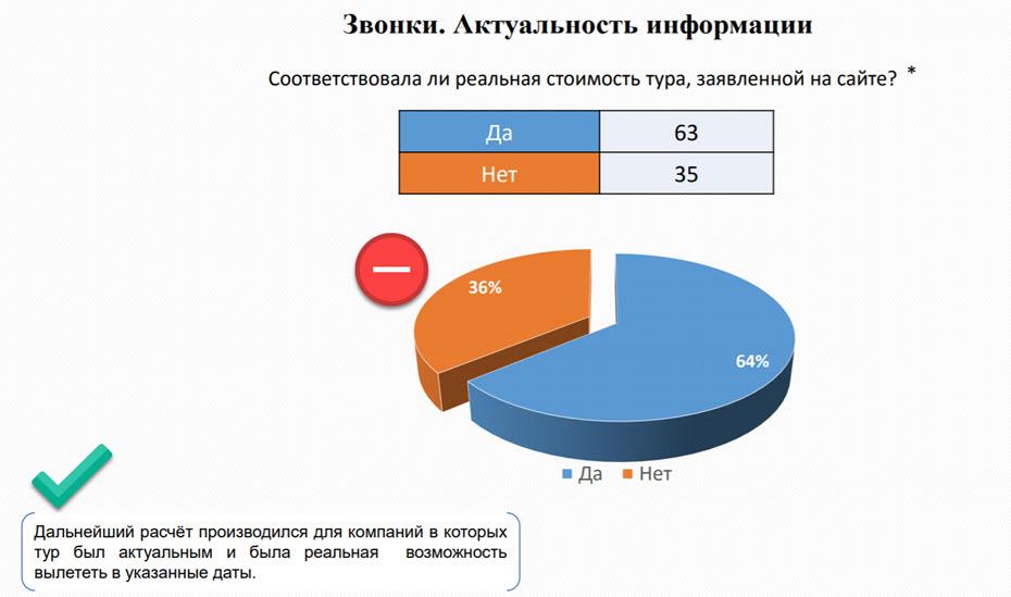 stats15112018_hol0037