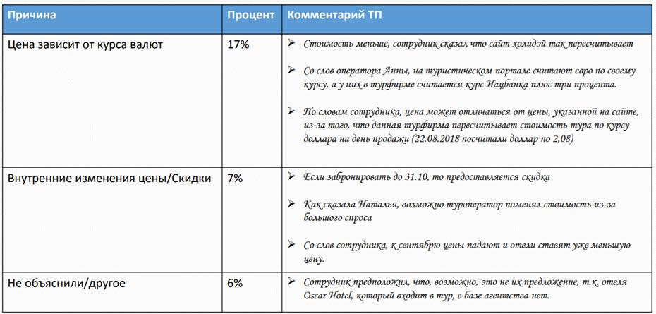 stats15112018_hol0039
