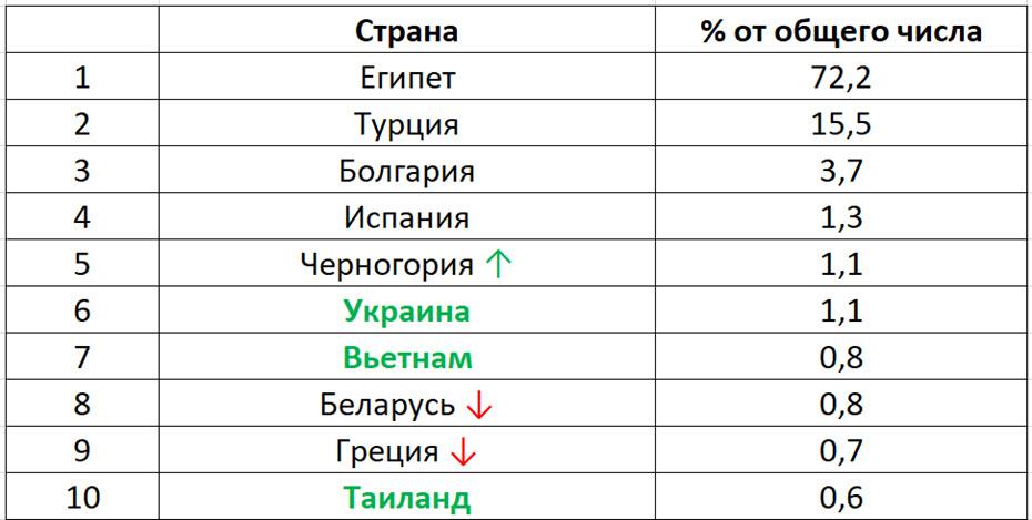 stats15112018_hol004