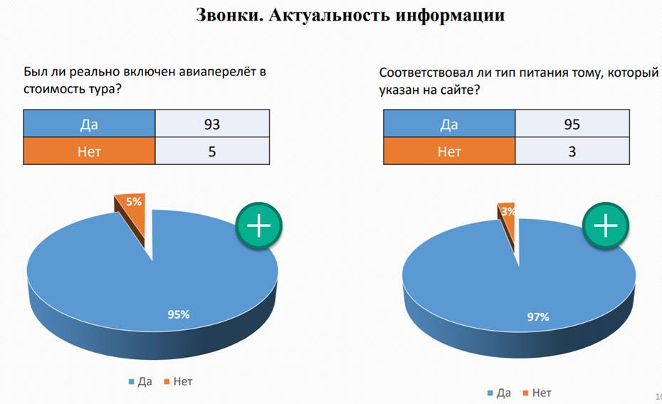 stats15112018_hol0040