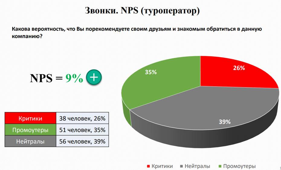 stats15112018_hol0042