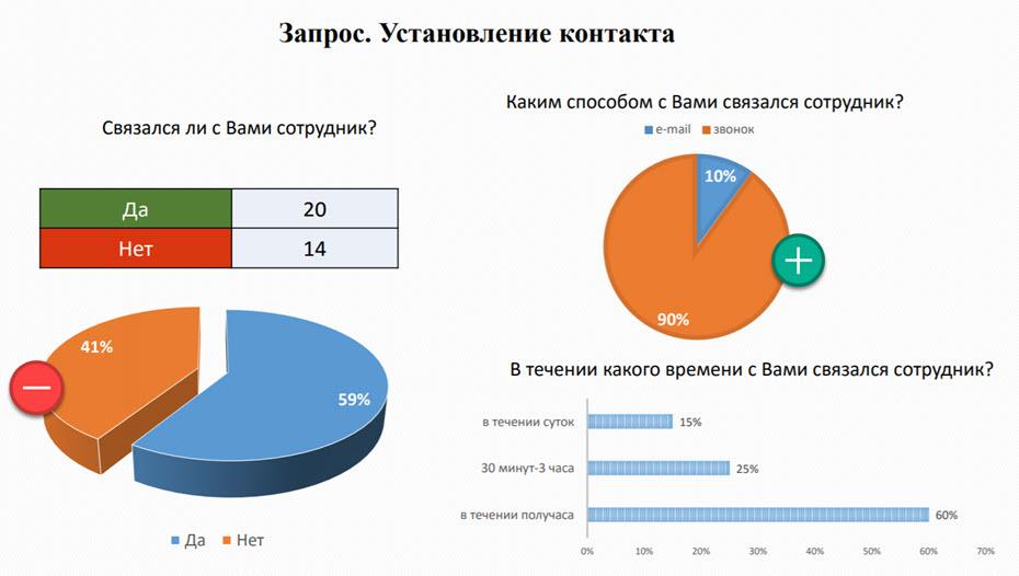 stats15112018_hol0045