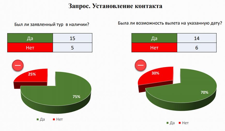 stats15112018_hol0046