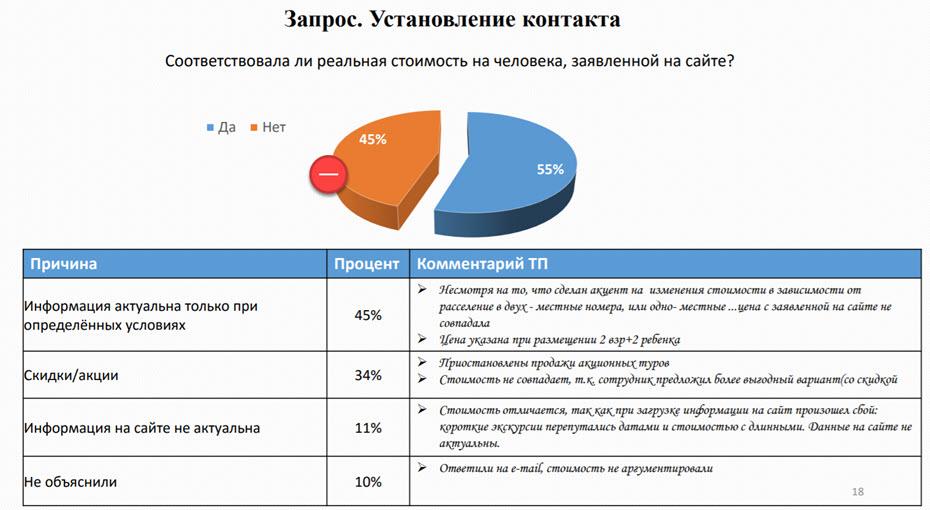 stats15112018_hol0047