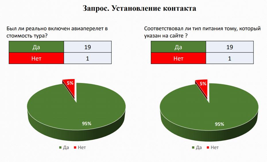 stats15112018_hol0048
