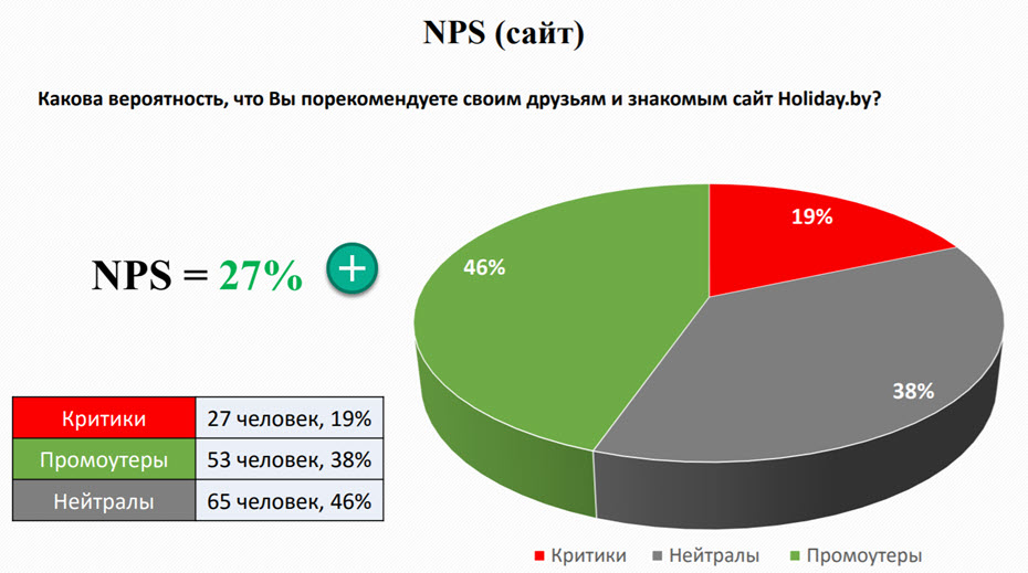 stats15112018_hol0052