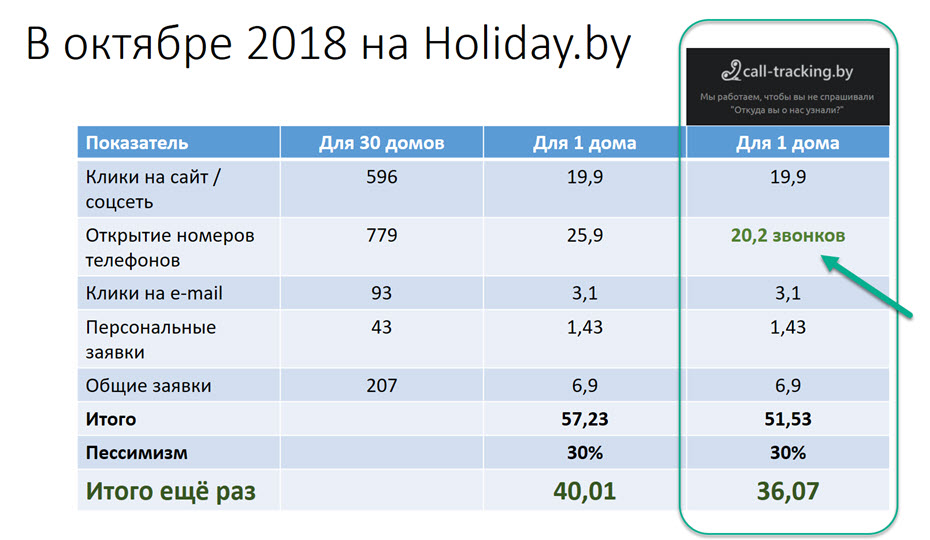 stats15112018_hol0063