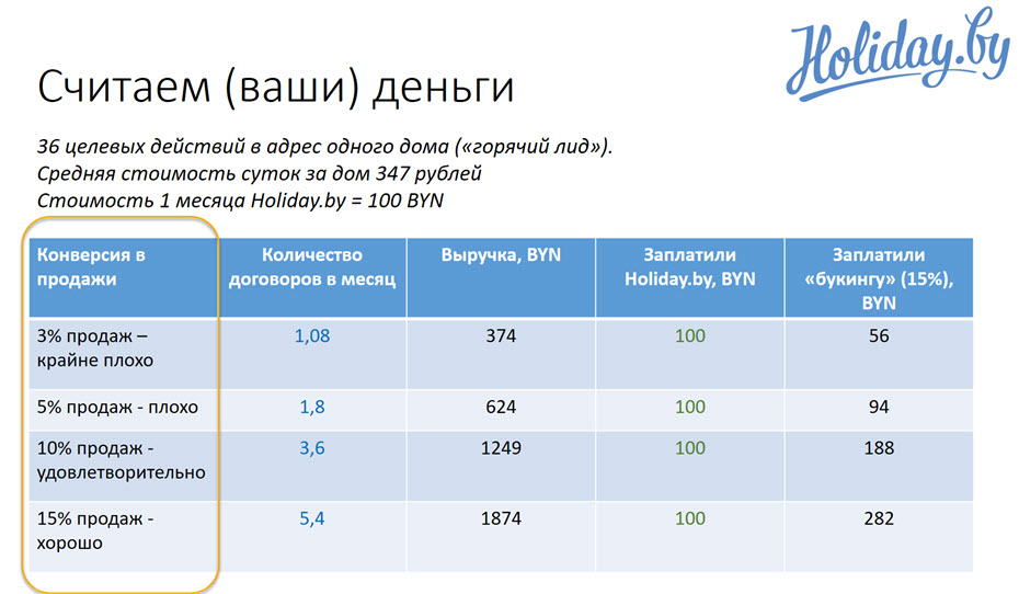 stats15112018_hol0068