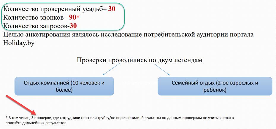 stats15112018_hol0070