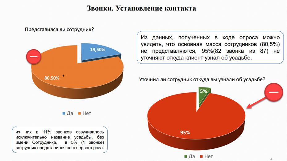 stats15112018_hol0071
