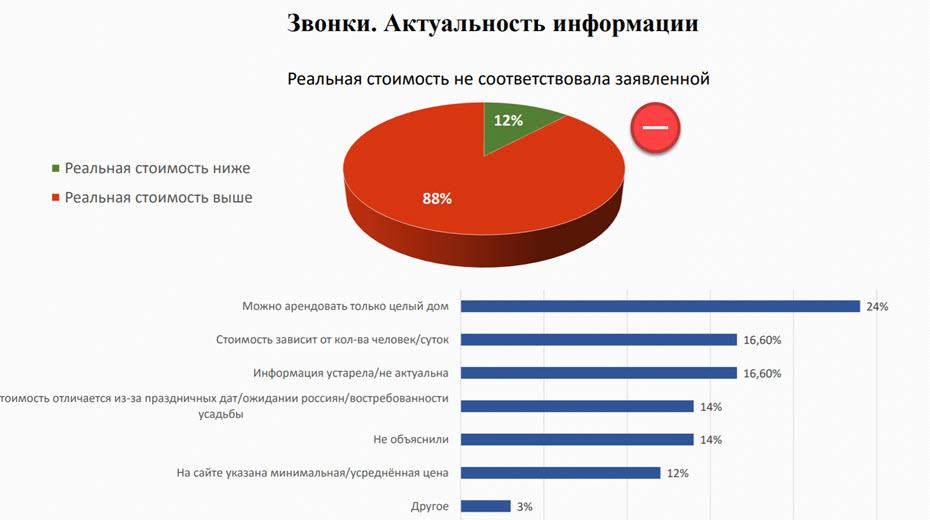 stats15112018_hol0073