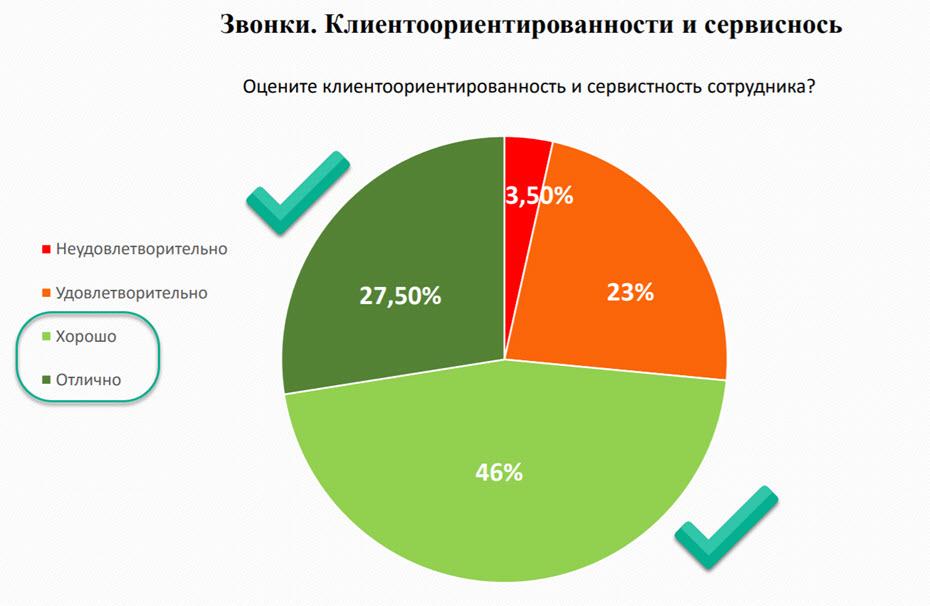 stats15112018_hol0074