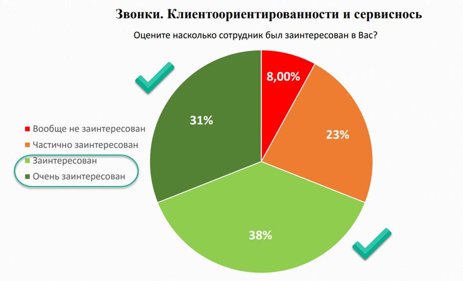 stats15112018_hol0075