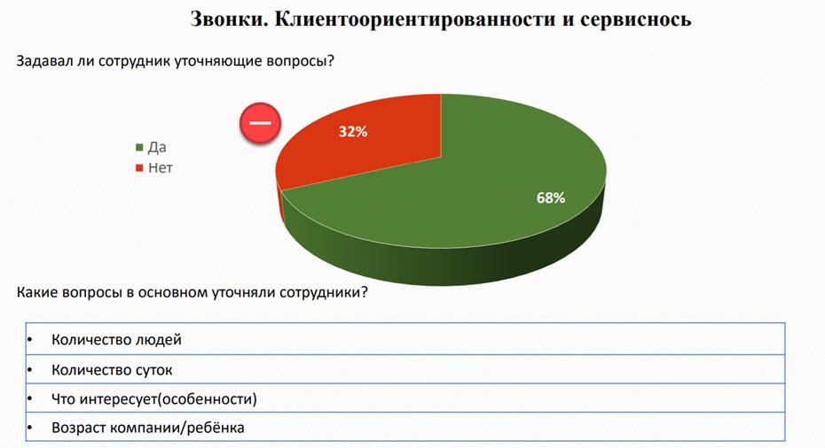 stats15112018_hol0076
