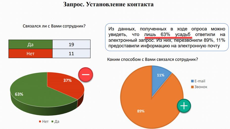 stats15112018_hol0078
