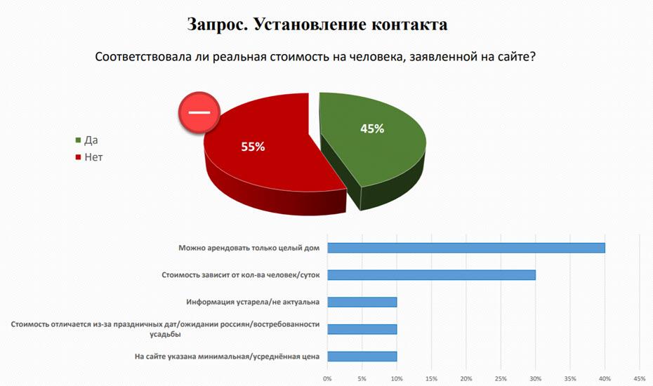 stats15112018_hol0079