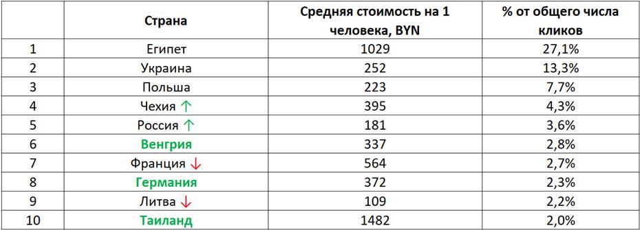 stats15112018_hol008