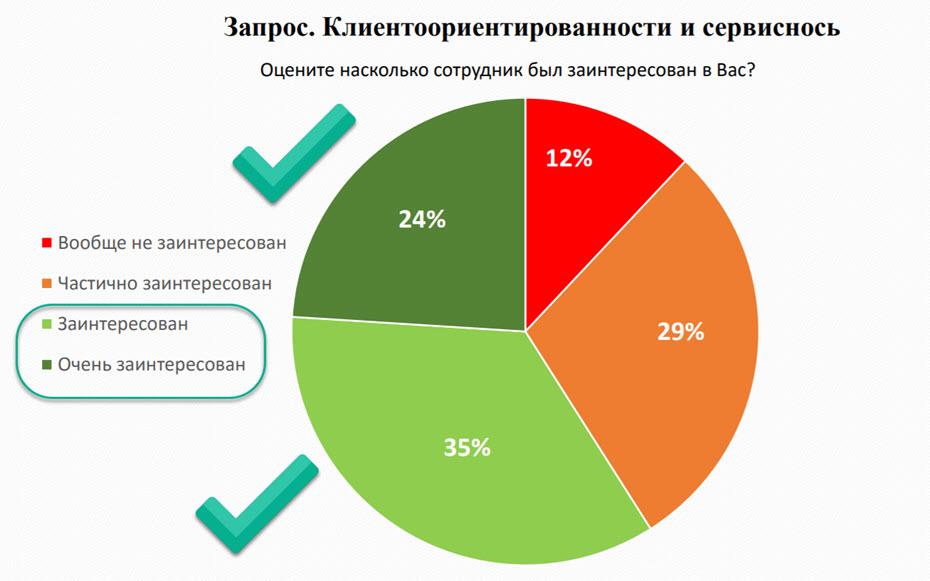 stats15112018_hol0081