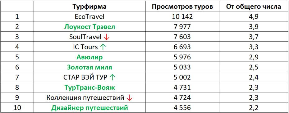 stats15112018_hol009