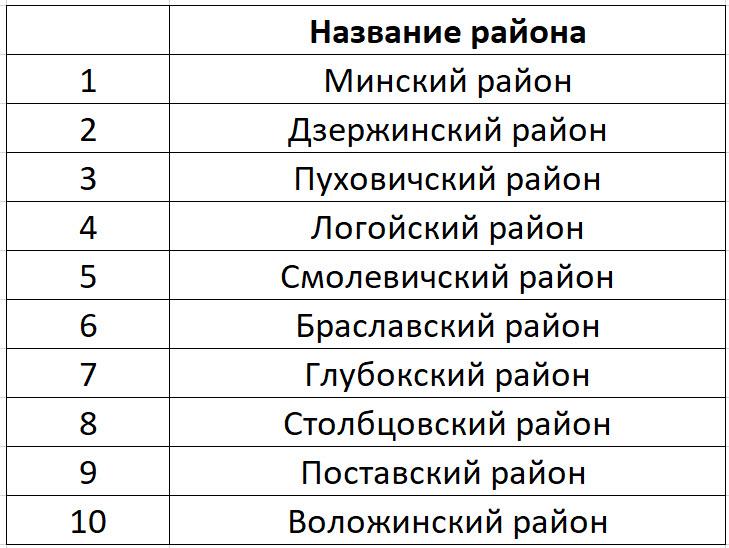 apr15days21stats_0011