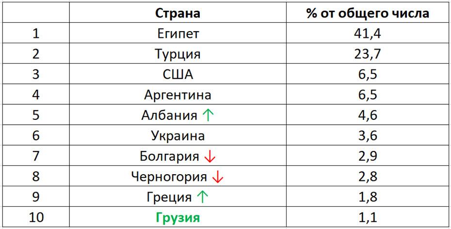 apr15days21stats_004
